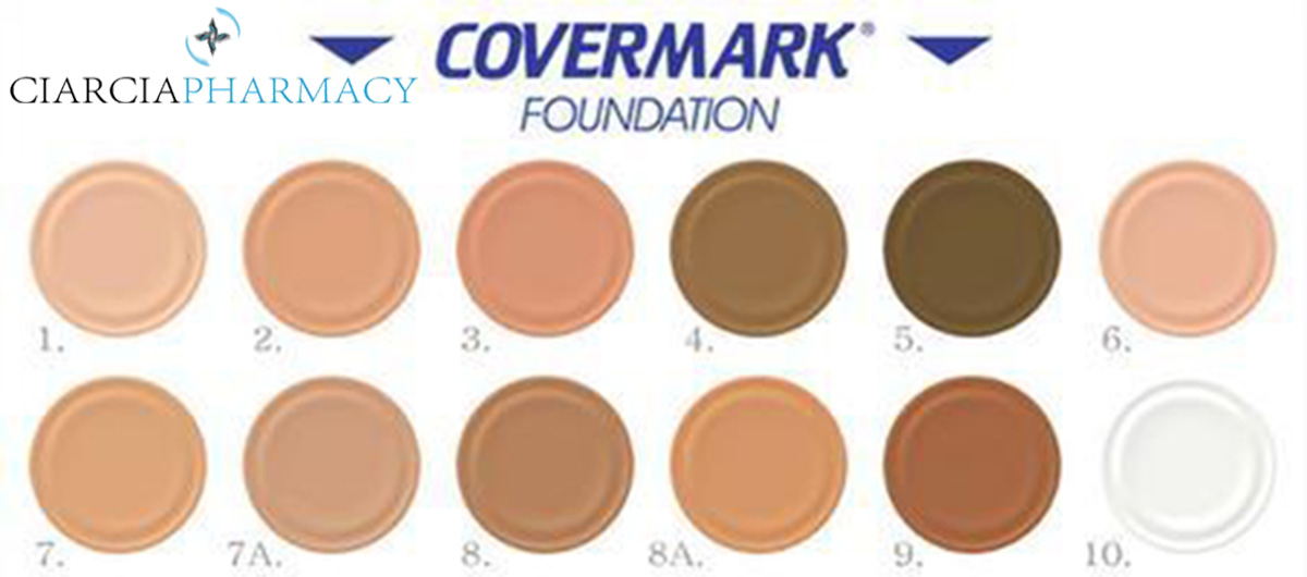 Covermark palette foundation