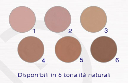 Tabella colori covermark botuline make-up