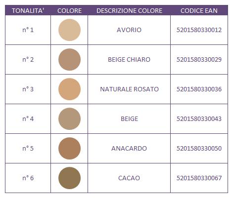 tabella colori Covermark concealer