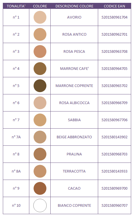 Tabella colori COVERMARK FOUNDATION