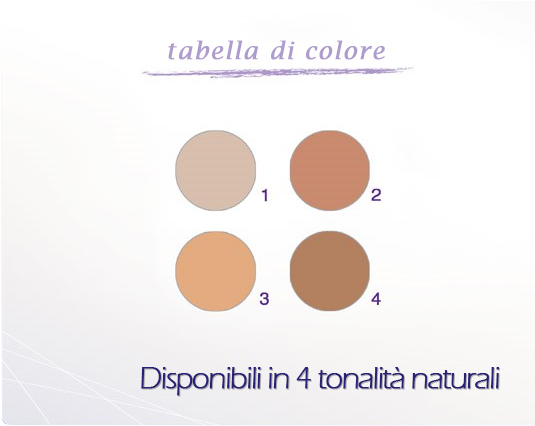 Tabella di colore covermark eliminate concealer plus