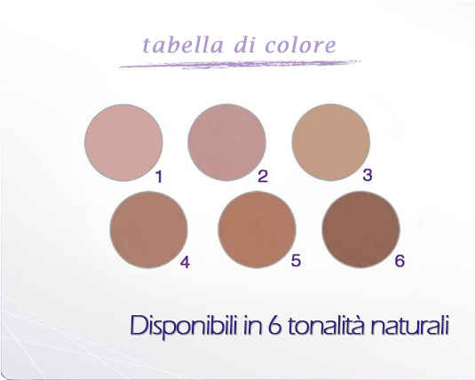 Tabella di colore covermark eliminate make-up
